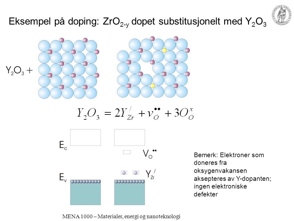 Eksempel på doping: ZrO2-y dopet substitusjonelt med Y2O3