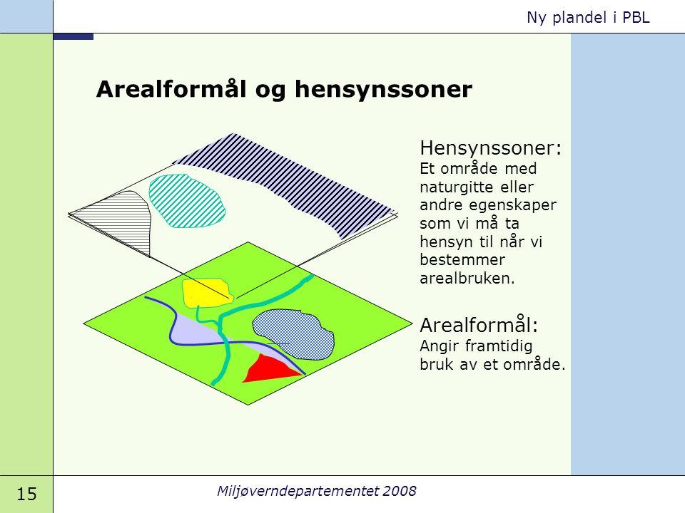 Arealformål og hensynssoner