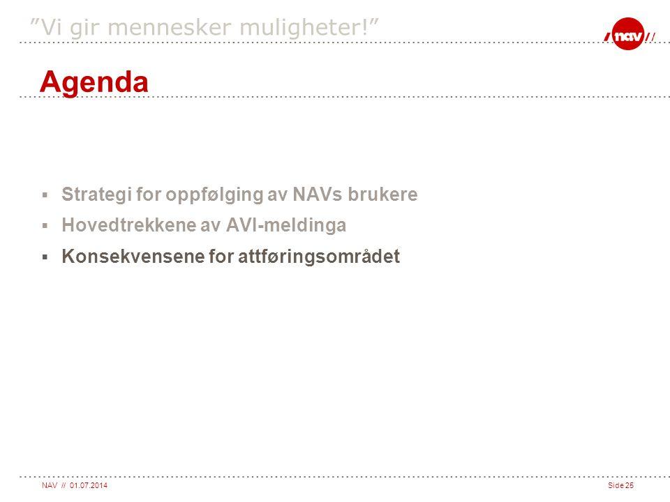 Agenda Strategi for oppfølging av NAVs brukere