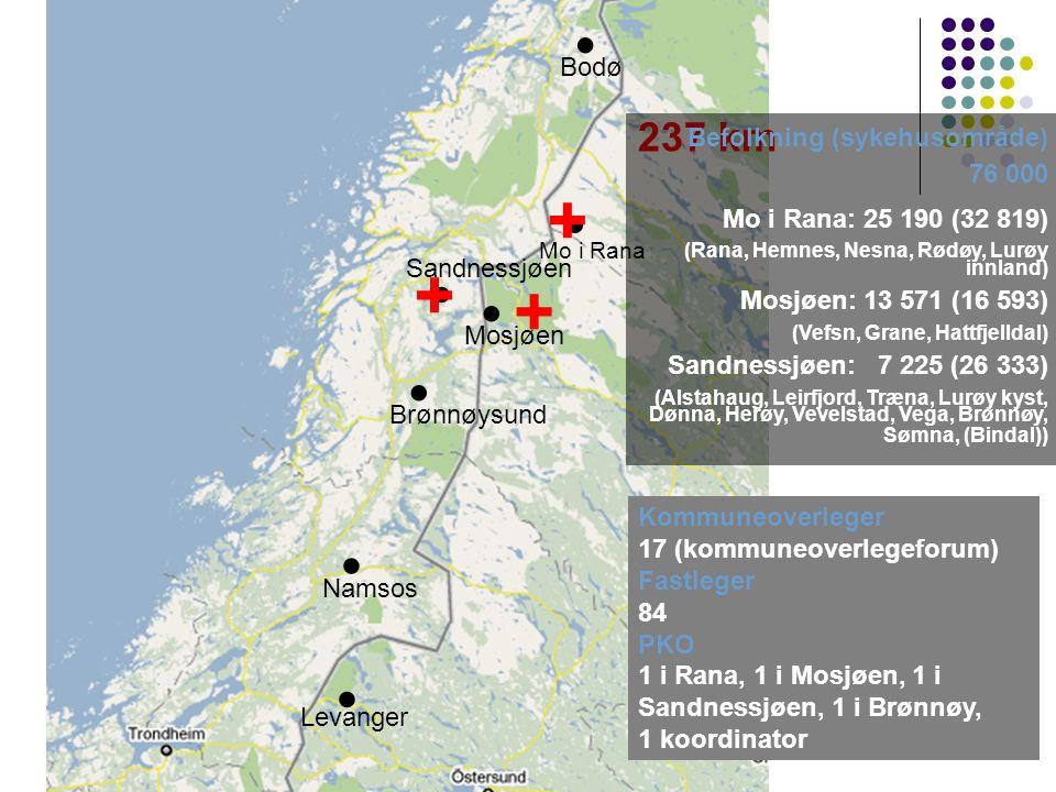 + + + • • • • • • • 237 km Bodø Befolkning (sykehusområde) 76 000