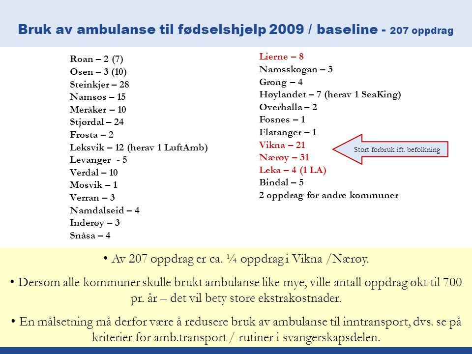 Bruk av ambulanse til fødselshjelp 2009 / baseline - 207 oppdrag