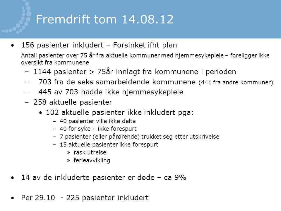 Fremdrift tom 14.08.12 156 pasienter inkludert – Forsinket ifht plan