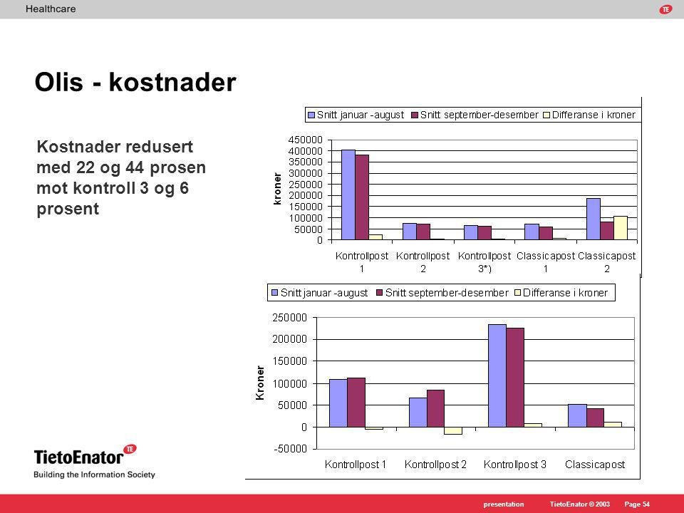 Olis - kostnader Kostnader redusert med 22 og 44 prosen mot kontroll 3 og 6 prosent presentation