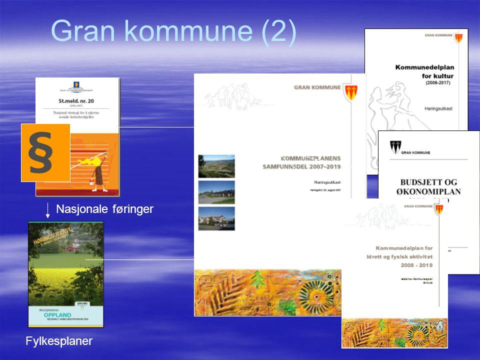 § Gran kommune (2) Nasjonale føringer Fylkesplaner
