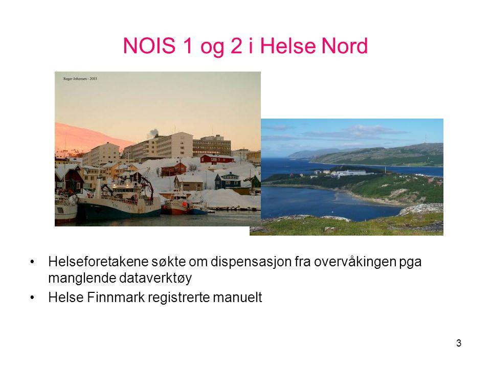 NOIS 1 og 2 i Helse Nord Helseforetakene søkte om dispensasjon fra overvåkingen pga manglende dataverktøy.