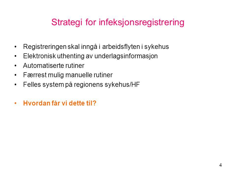 Strategi for infeksjonsregistrering