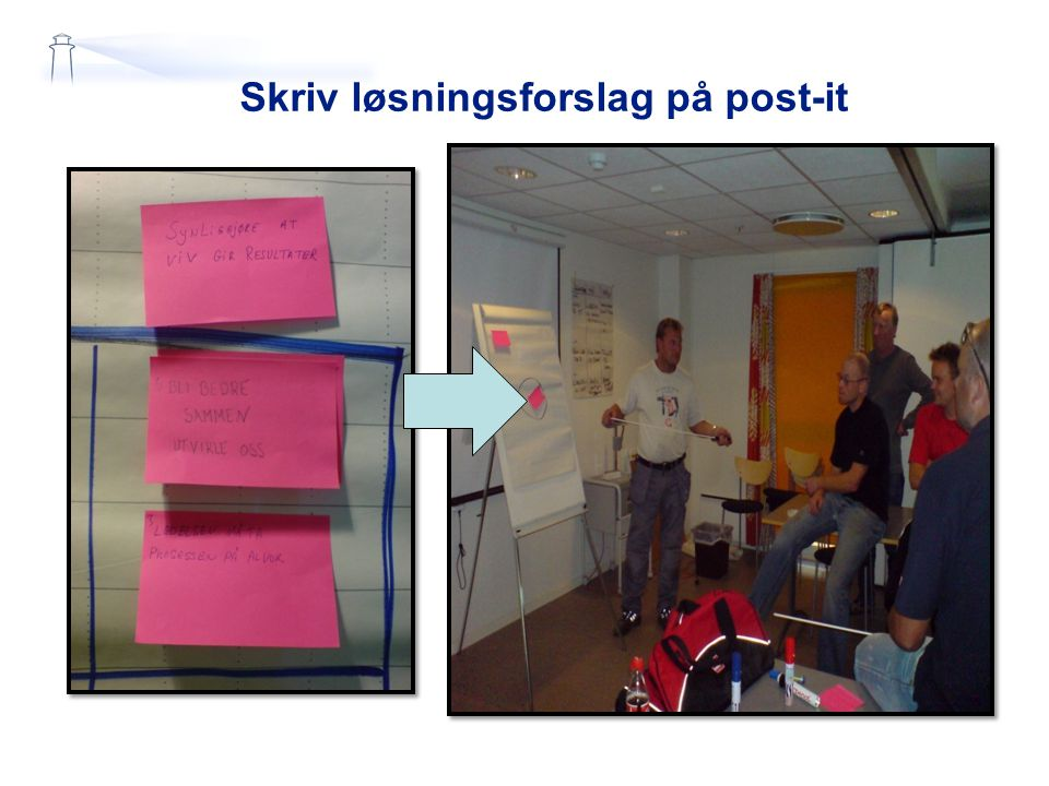 Skriv løsningsforslag på post-it
