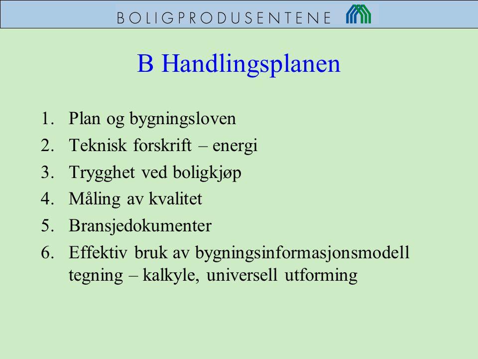 B Handlingsplanen Plan og bygningsloven Teknisk forskrift – energi