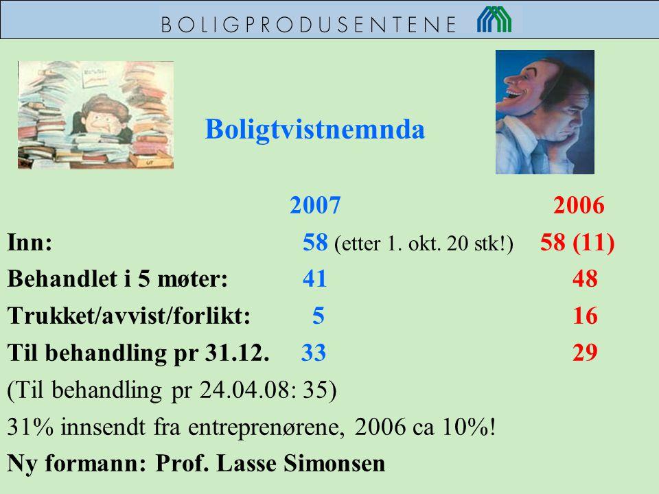Boligtvistnemnda 2007 2006 Inn: 58 (etter 1. okt. 20 stk!) 58 (11)