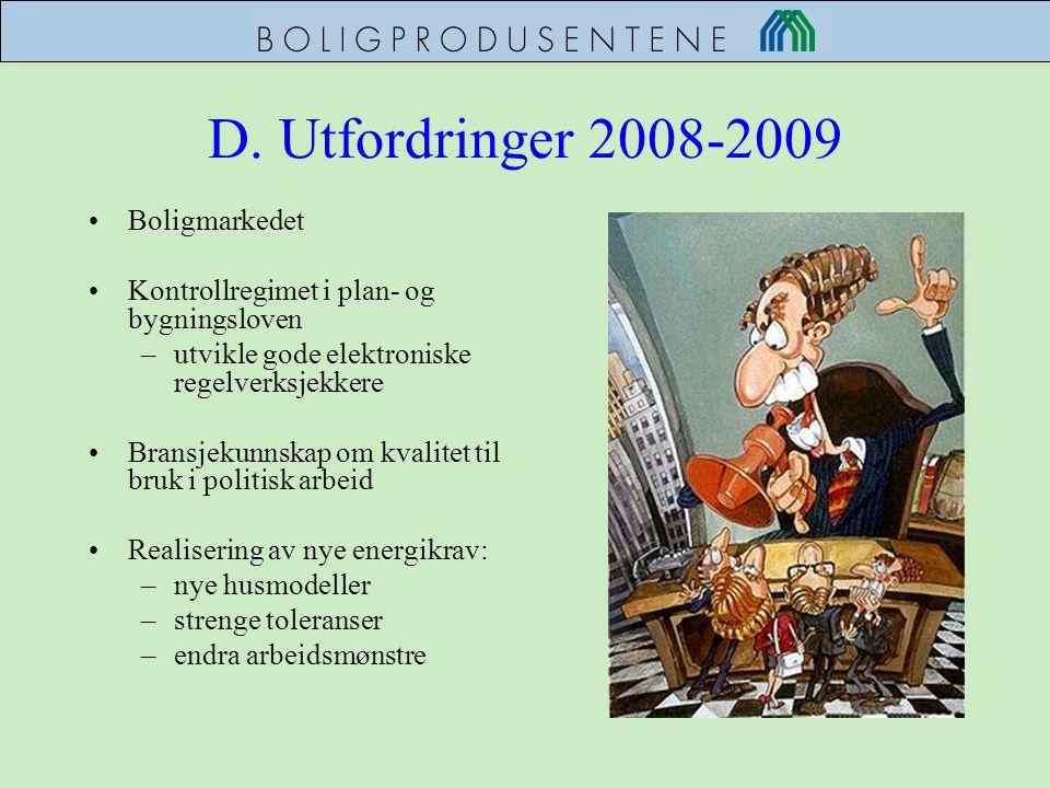 D. Utfordringer 2008-2009 Boligmarkedet