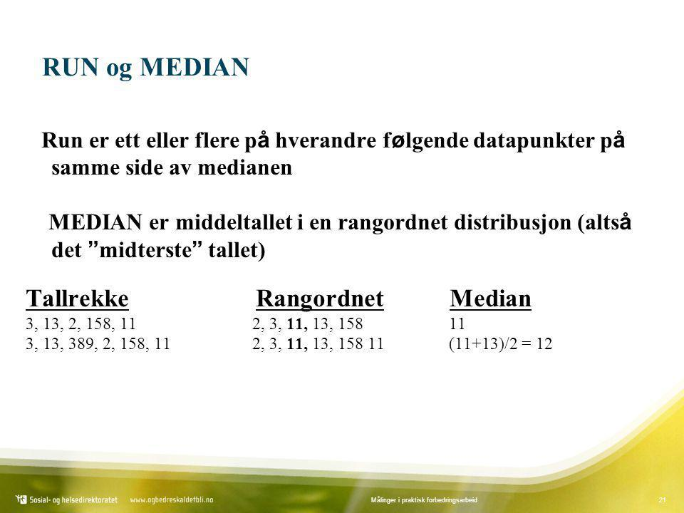 RUN og MEDIAN Tallrekke Rangordnet Median