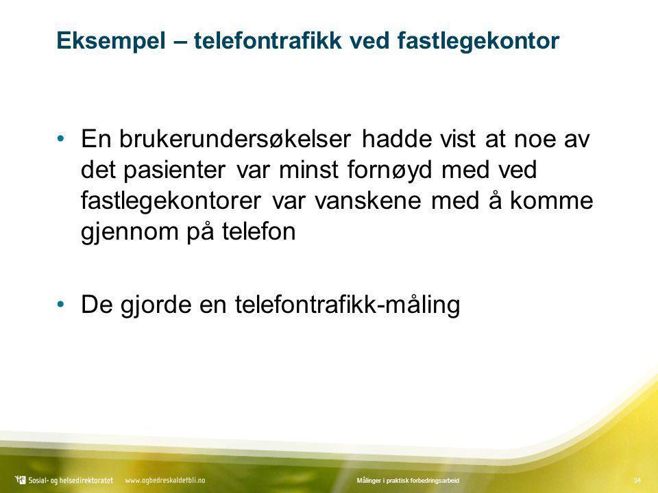 Eksempel – telefontrafikk ved fastlegekontor
