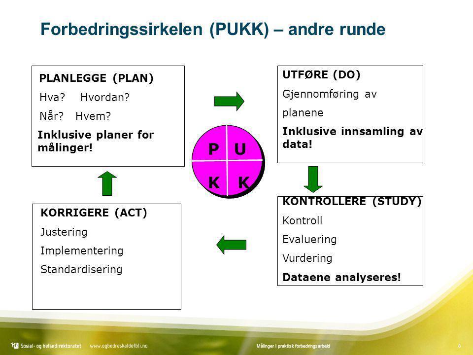 Forbedringssirkelen (PUKK) – andre runde