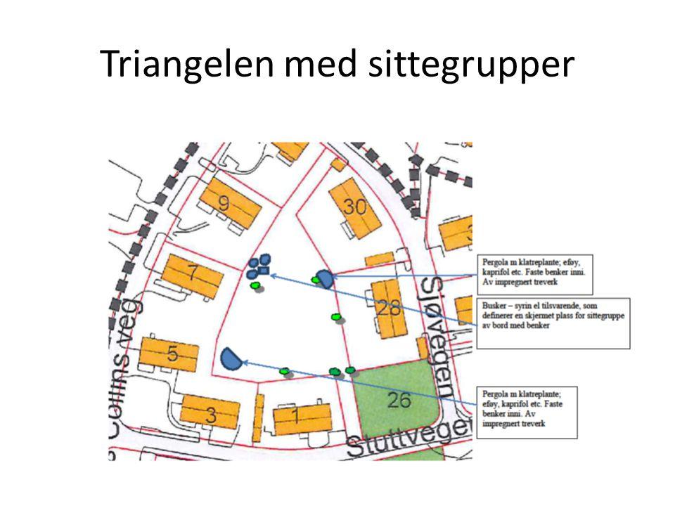 Triangelen med sittegrupper