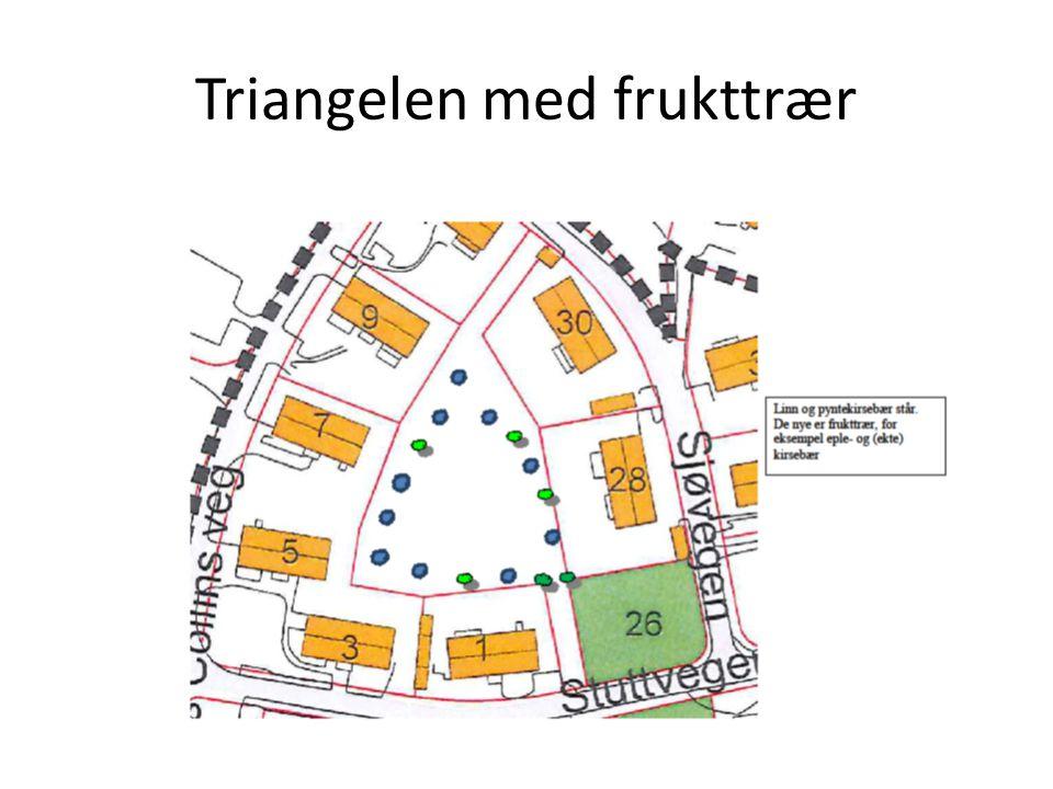 Triangelen med frukttrær