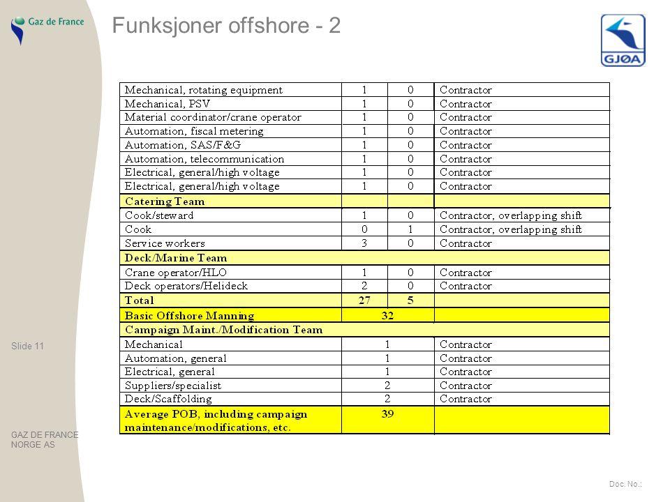 Funksjoner offshore - 2