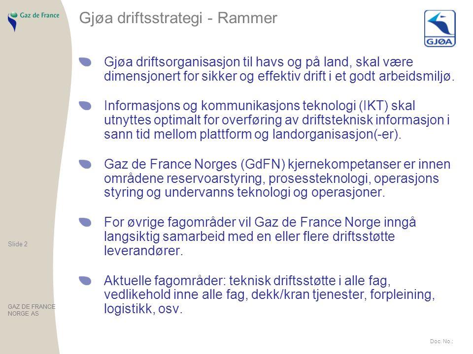 Gjøa driftsstrategi - Rammer
