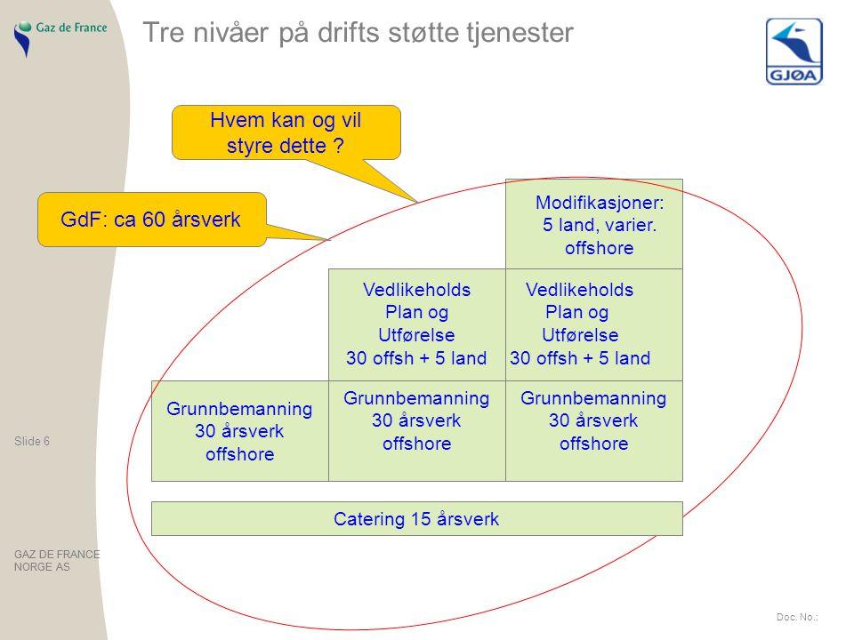 Tre nivåer på drifts støtte tjenester