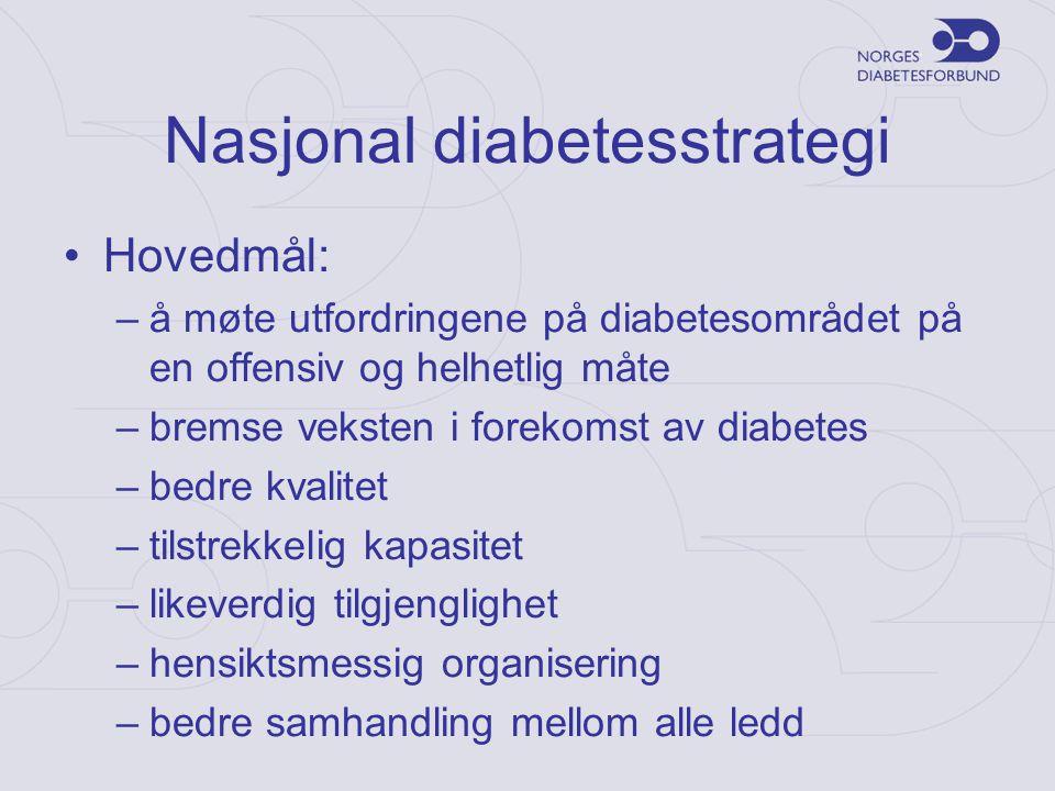 Nasjonal diabetesstrategi