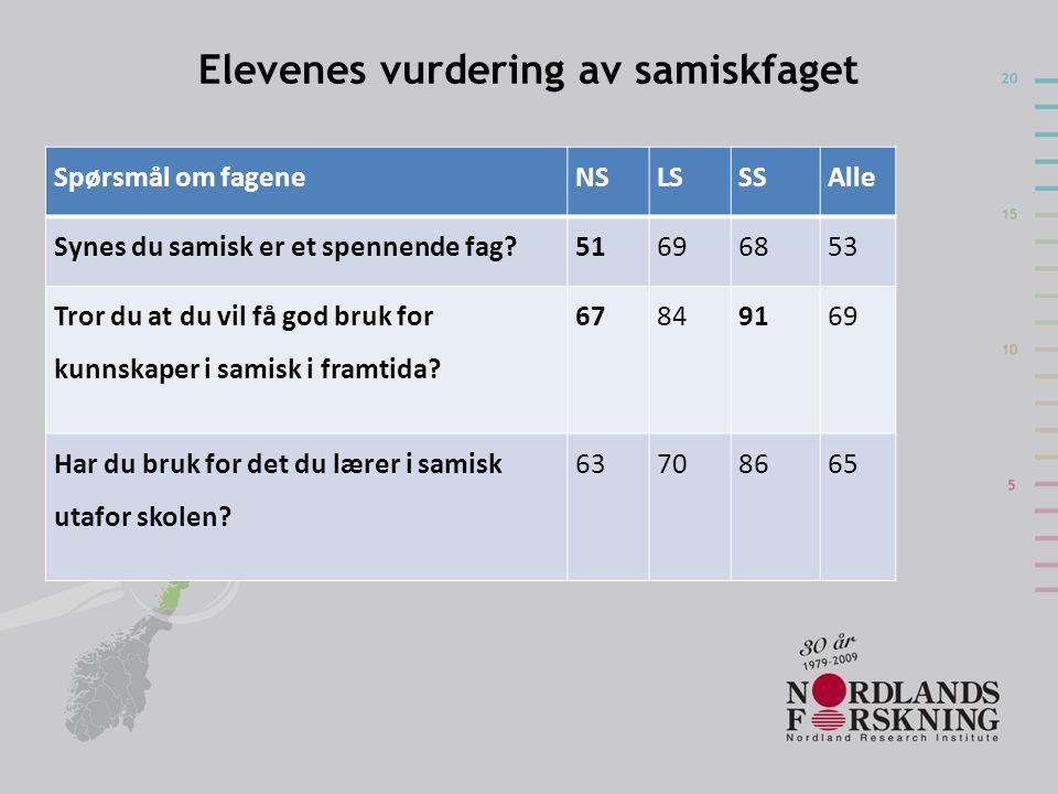 Elevenes vurdering av samiskfaget