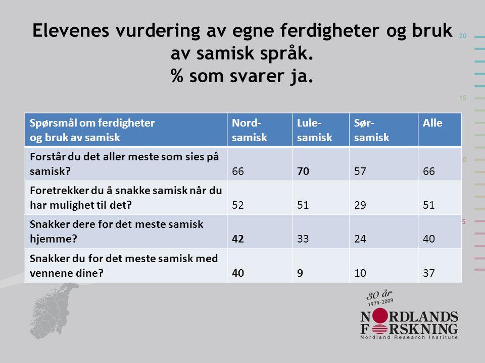 Elevenes vurdering av egne ferdigheter og bruk av samisk språk