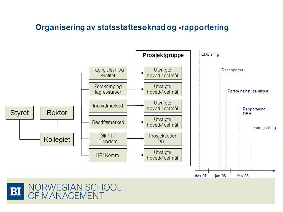Organisering av statsstøttesøknad og -rapportering