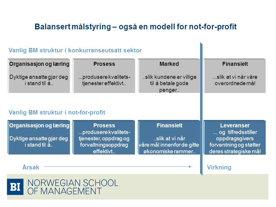 Balansert målstyring – også en modell for not-for-profit