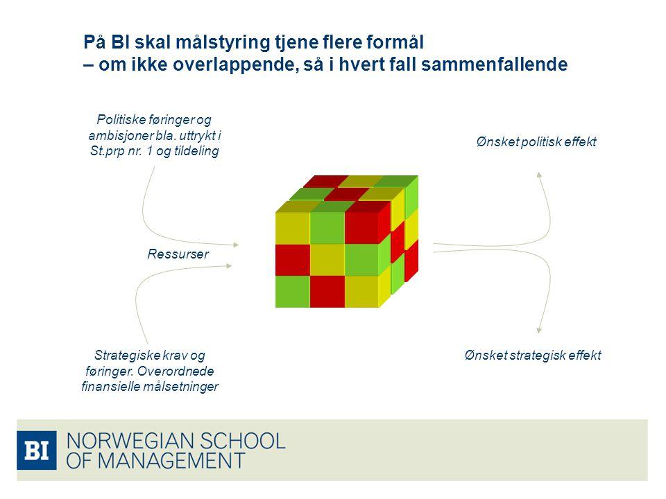 På BI skal målstyring tjene flere formål – om ikke overlappende, så i hvert fall sammenfallende