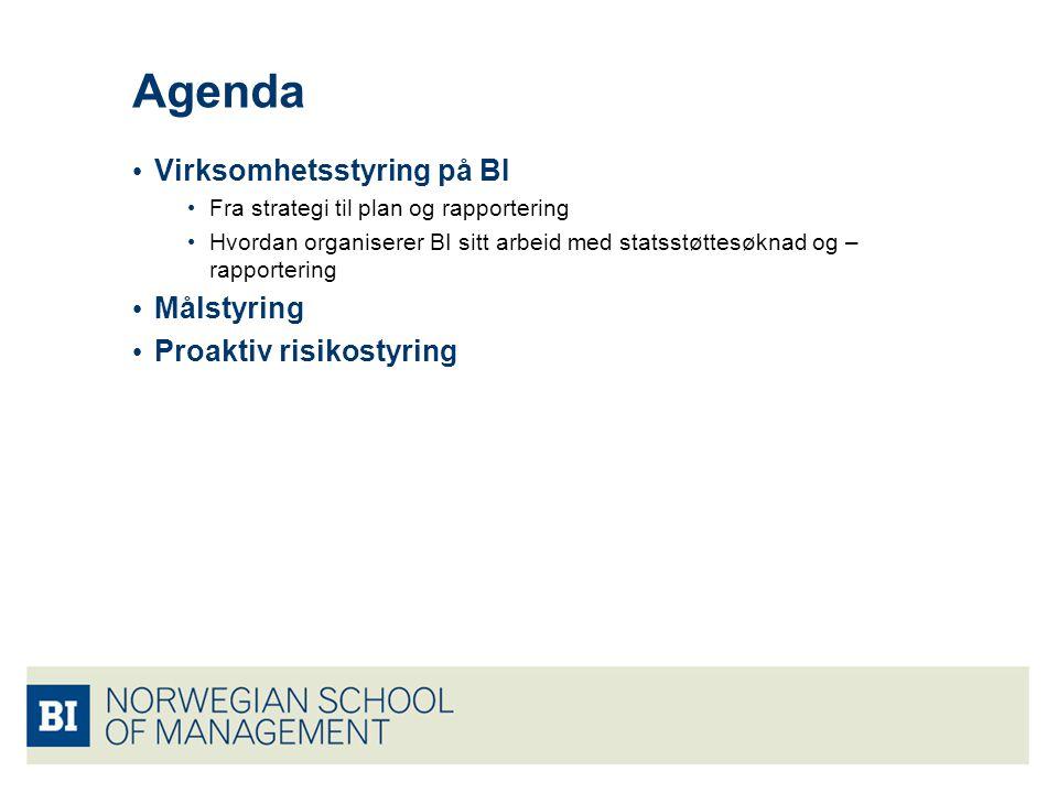 Agenda Virksomhetsstyring på BI Målstyring Proaktiv risikostyring