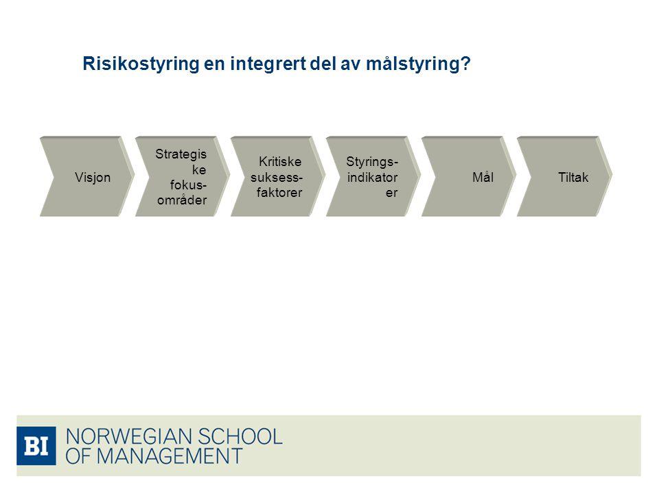 Risikostyring en integrert del av målstyring