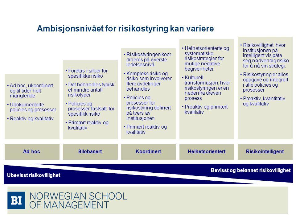 Ambisjonsnivået for risikostyring kan variere