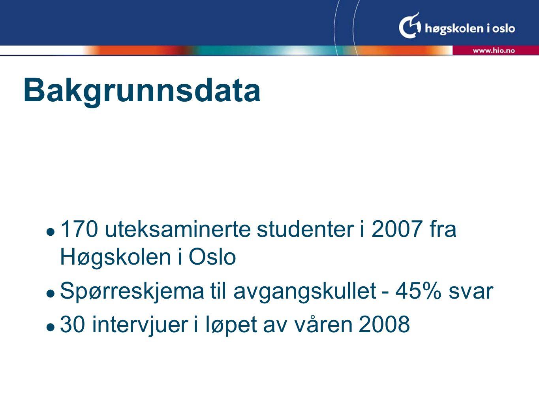 Bakgrunnsdata 170 uteksaminerte studenter i 2007 fra Høgskolen i Oslo