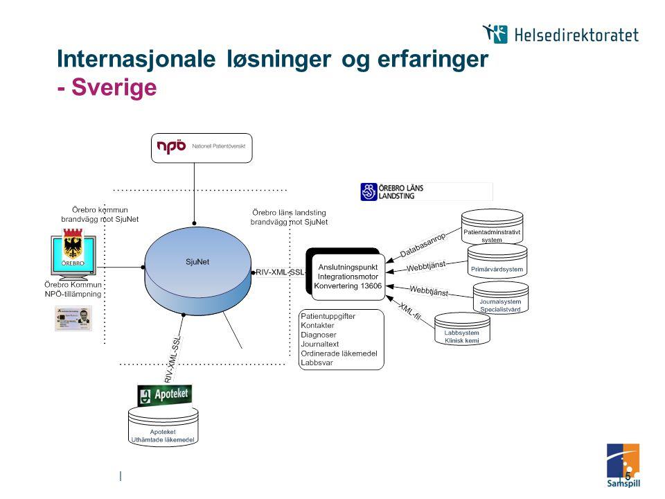Internasjonale løsninger og erfaringer - Sverige