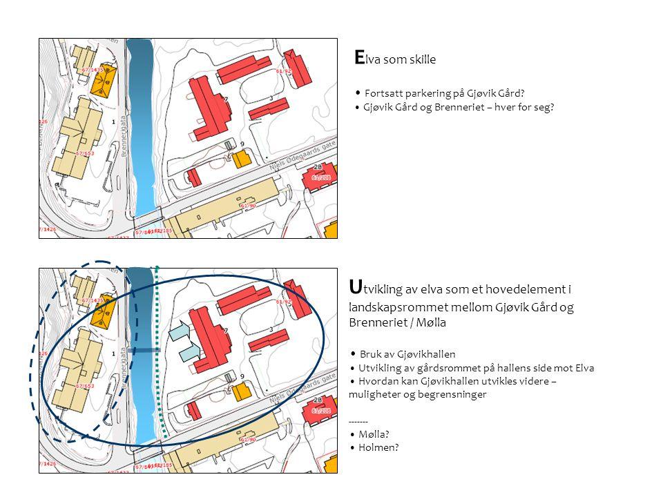 Elva som skille Fortsatt parkering på Gjøvik Gård Gjøvik Gård og Brenneriet – hver for seg