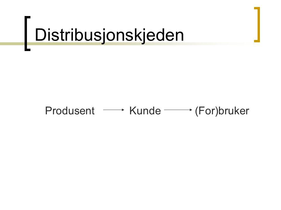 Distribusjonskjeden Produsent Kunde (For)bruker