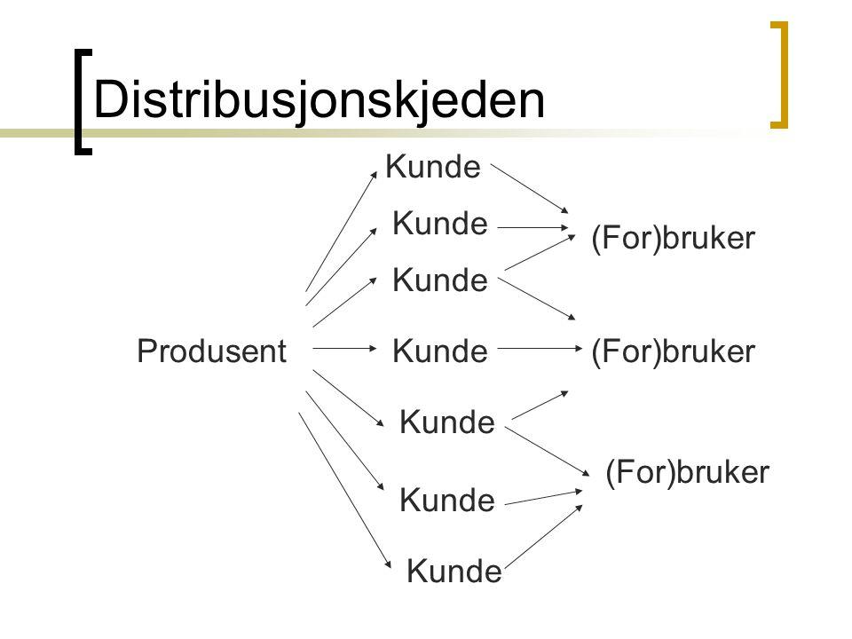 Distribusjonskjeden Kunde Kunde (For)bruker Kunde Produsent Kunde