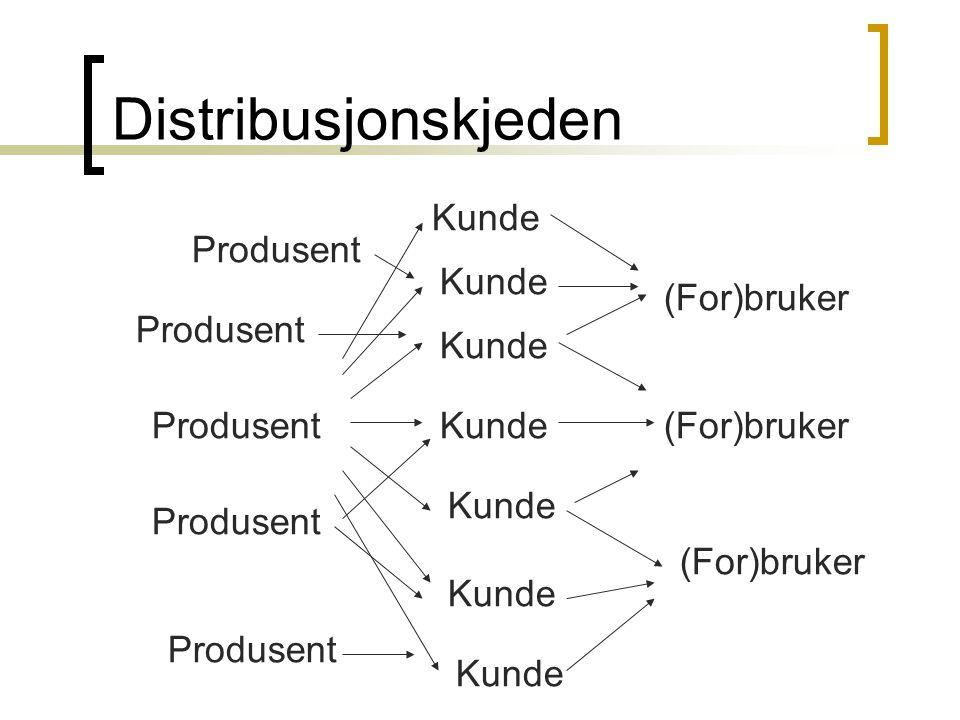 Distribusjonskjeden Kunde Produsent Kunde (For)bruker Produsent Kunde