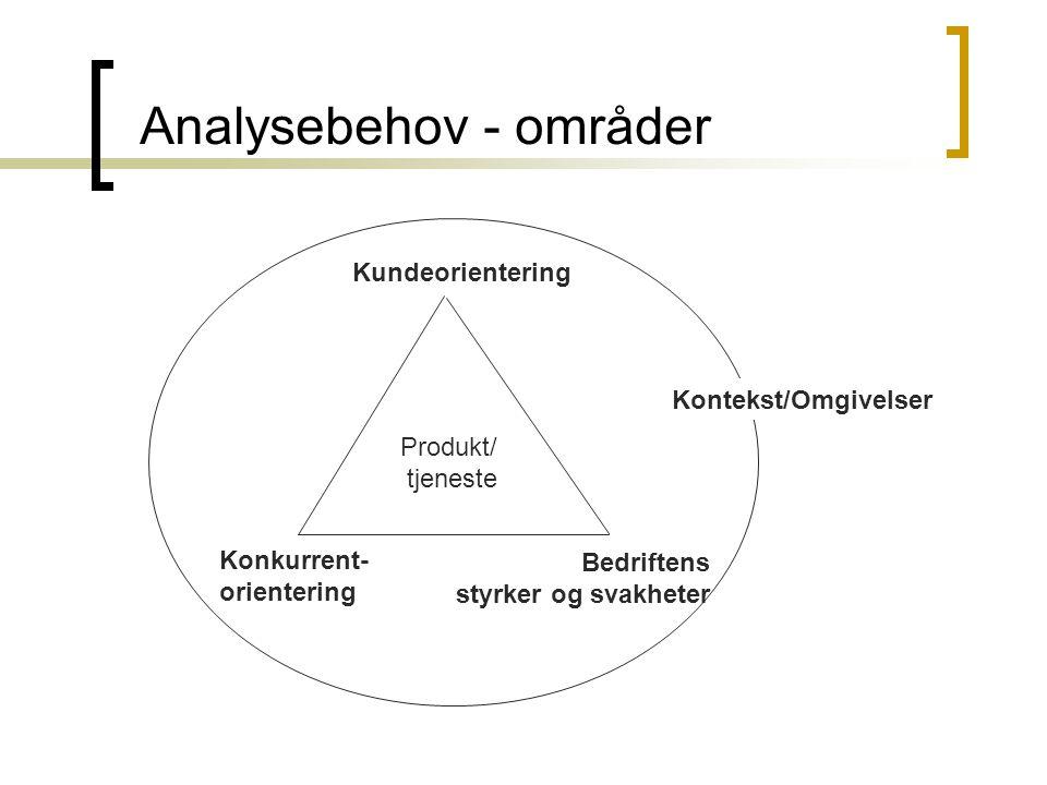 Analysebehov - områder