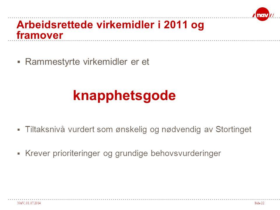Arbeidsrettede virkemidler i 2011 og framover