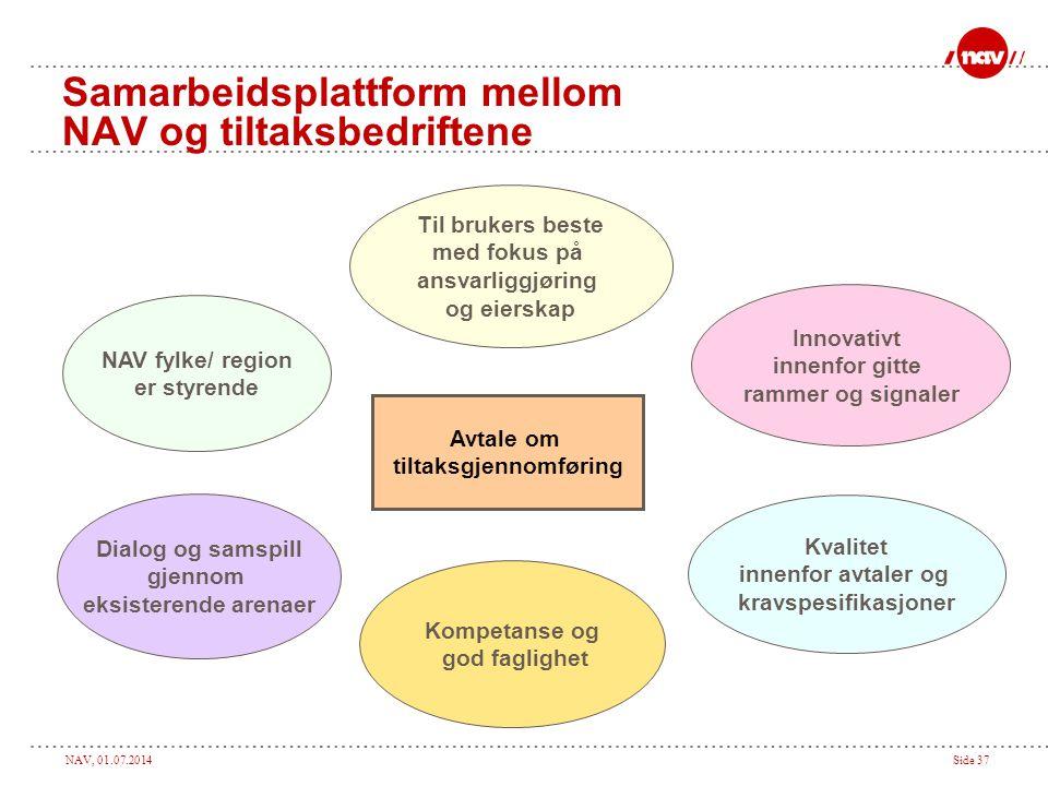 Samarbeidsplattform mellom NAV og tiltaksbedriftene