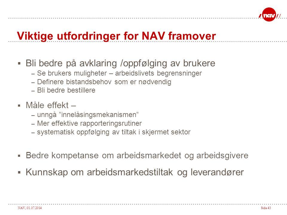 Viktige utfordringer for NAV framover