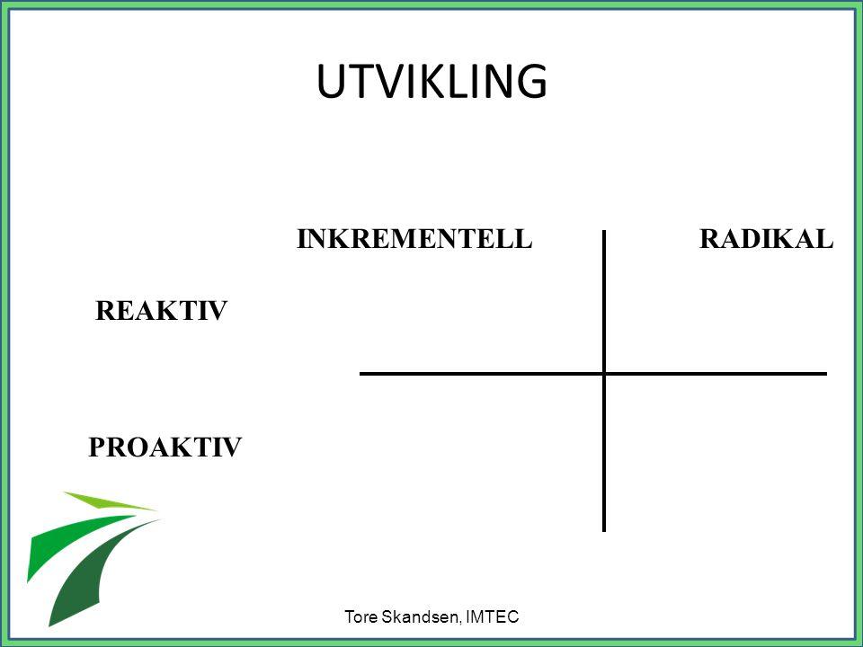 UTVIKLING INKREMENTELL RADIKAL REAKTIV PROAKTIV Tore Skandsen, IMTEC
