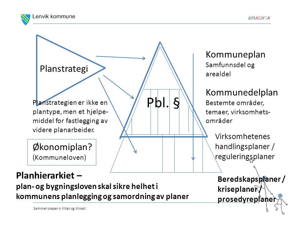 Pbl. § Kommuneplan Planstrategi Kommunedelplan Økonomiplan
