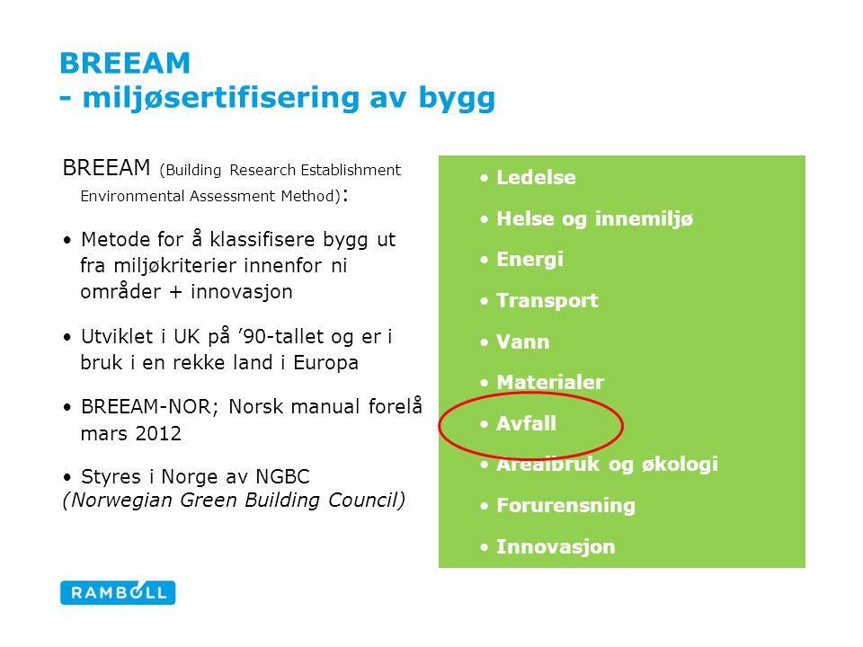 breeam - miljøsertifisering av bygg