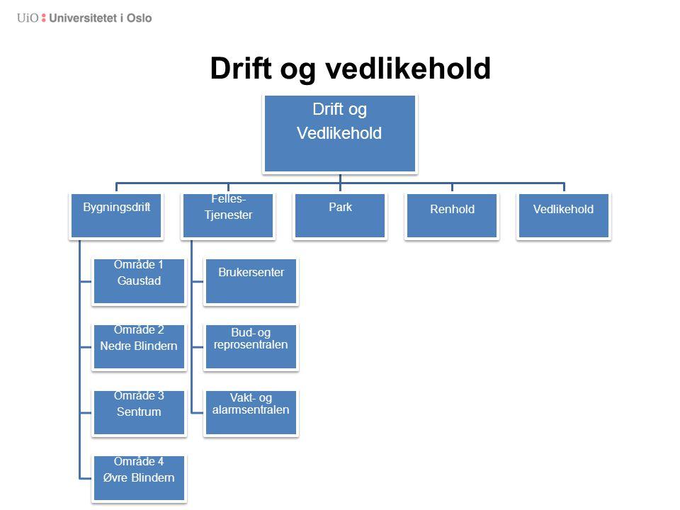 Drift og vedlikehold Drift og Vedlikehold Bygningsdrift Område 1
