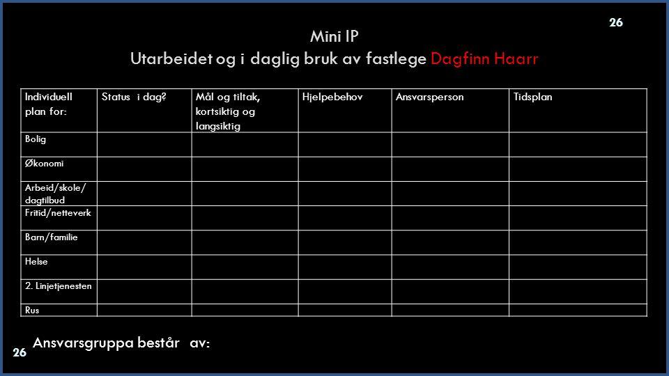 Utarbeidet og i daglig bruk av fastlege Dagfinn Haarr