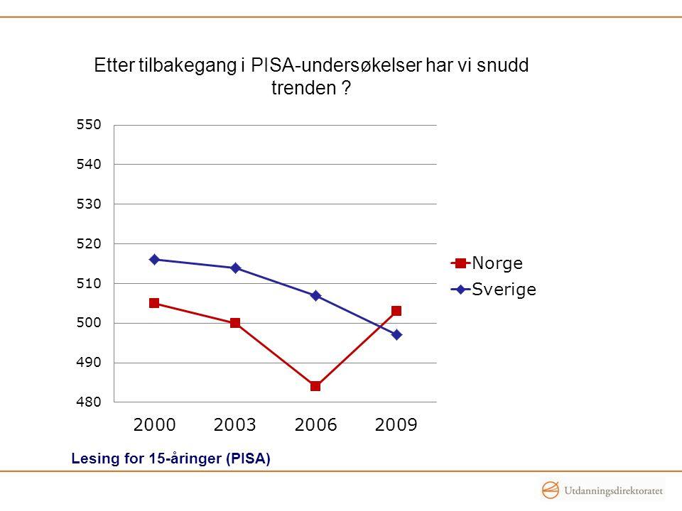 Etter tilbakegang i PISA-undersøkelser har vi snudd trenden