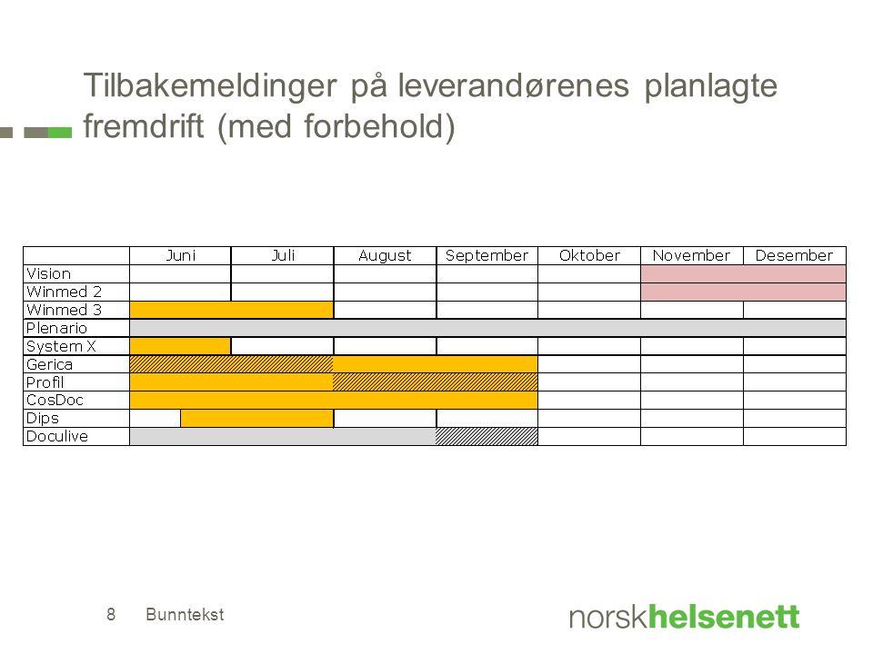Tilbakemeldinger på leverandørenes planlagte fremdrift (med forbehold)