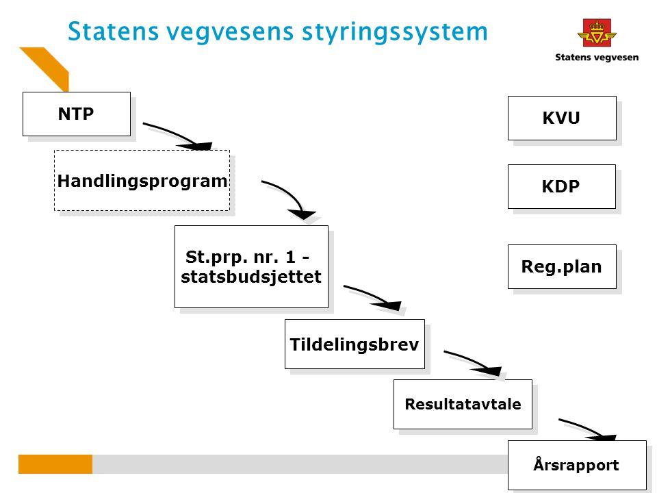 Statens vegvesens styringssystem