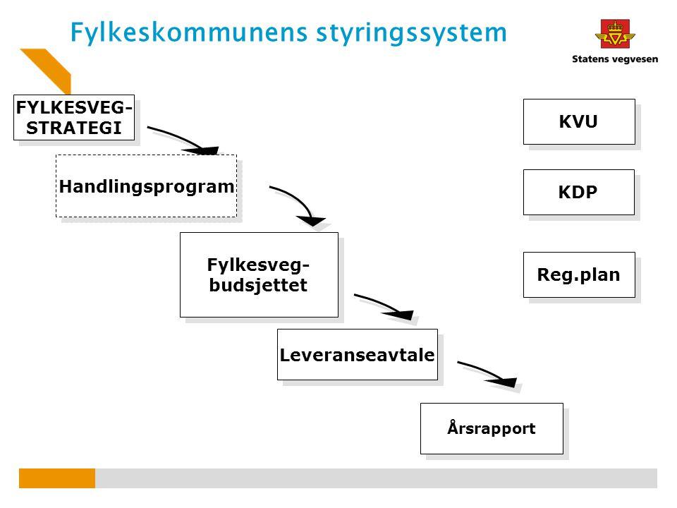 Fylkeskommunens styringssystem